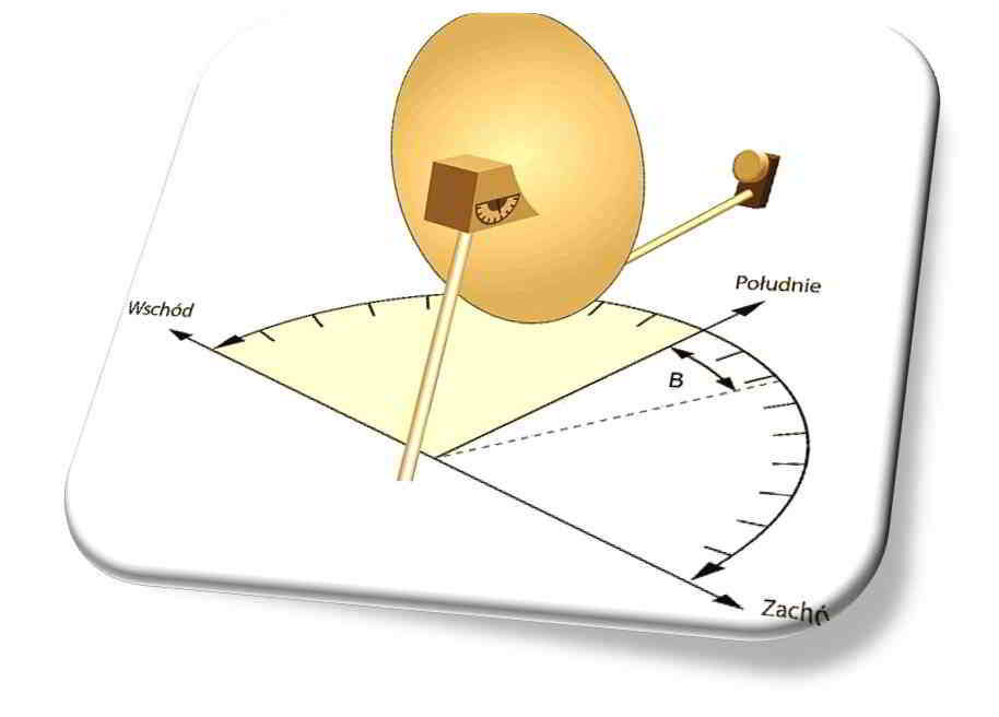 Instrukcja montażu anteny satelitarnej